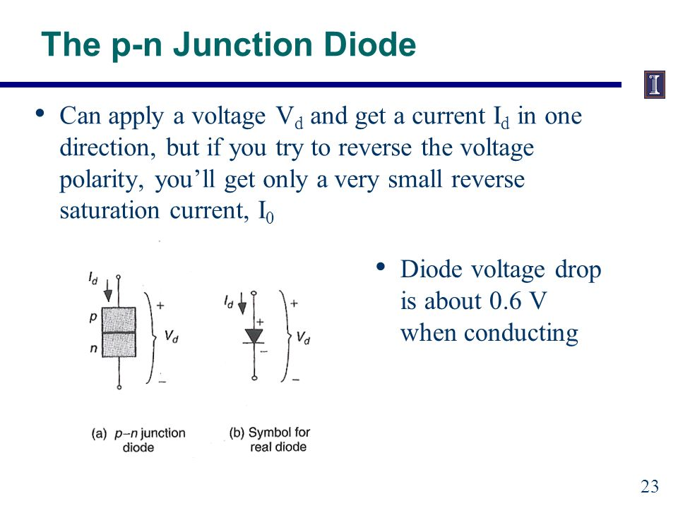 how to find reverse saturation current of a diode